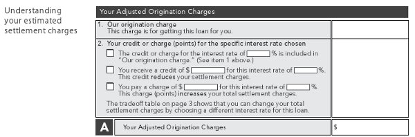 Good Faith Estimate GFE undertsnding your estimated settlement charges