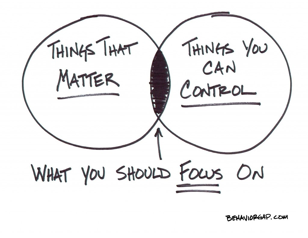 focus on things that matter and you can control  u2013 metfund